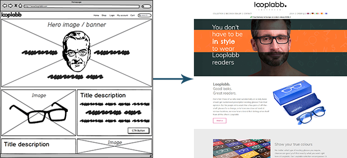 Wireframe to final website design